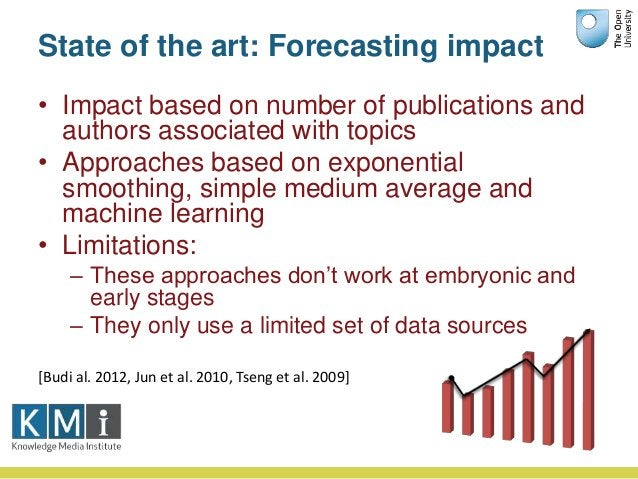 State of the art: Forecasting impact • Impact based on number of publications and authors associated with topics • Approac...