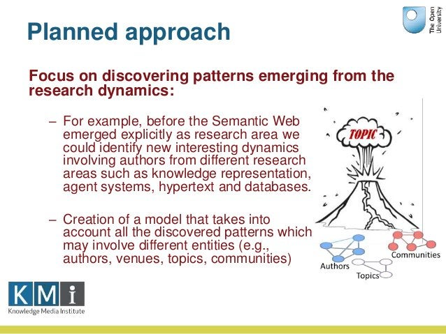 Planned approach – For example, before the Semantic Web emerged explicitly as research area we could identify new interest...