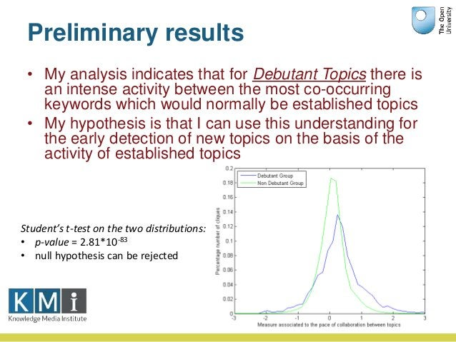 Preliminary results • My analysis indicates that for Debutant Topics there is an intense activity between the most co-occu...