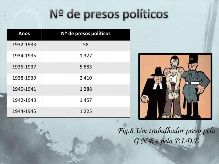 A política de desenvolvimento do País <br /><ul><li>O equilíbrio financeiro