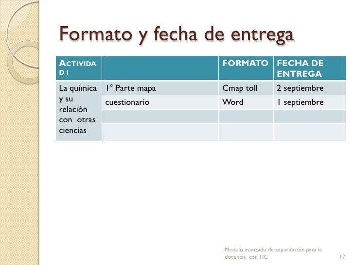 Formato y fecha de entregaACTIVIDA                   FORMATO FECHA DEDI                                 ENTREGALa química ...