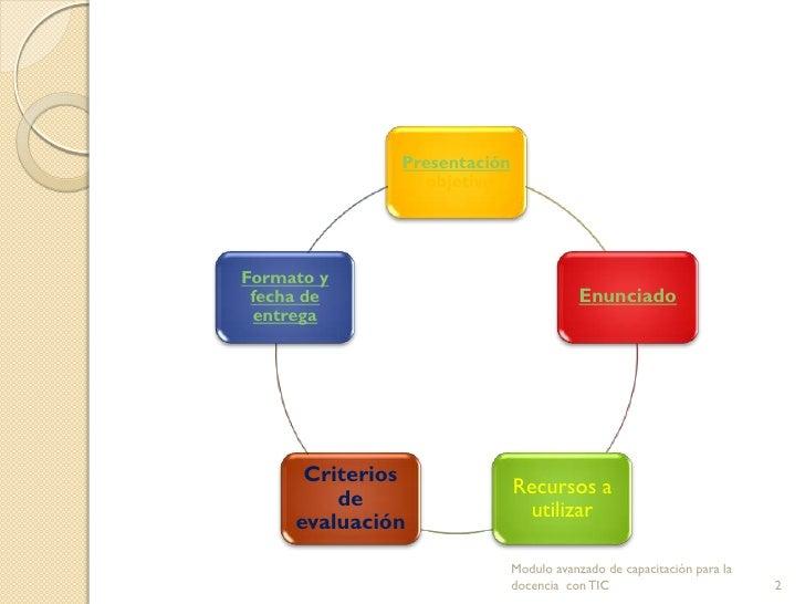 Presentación               y objetivosFormato y fecha de                               Enunciado entrega      Criterios   ...