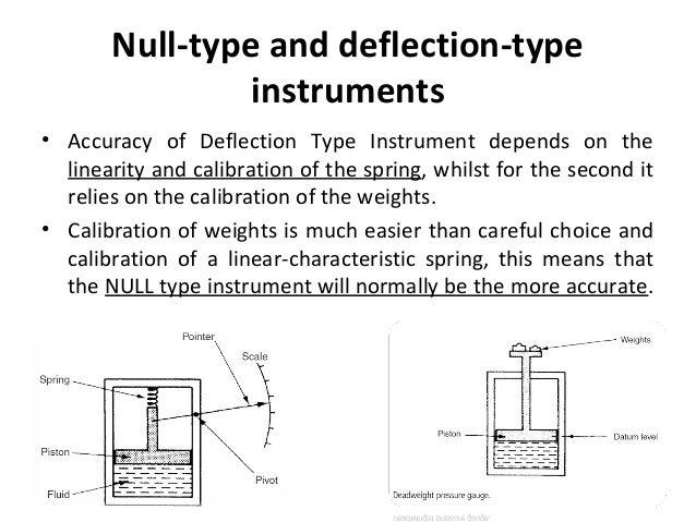 Sensor Characteristics And Selection