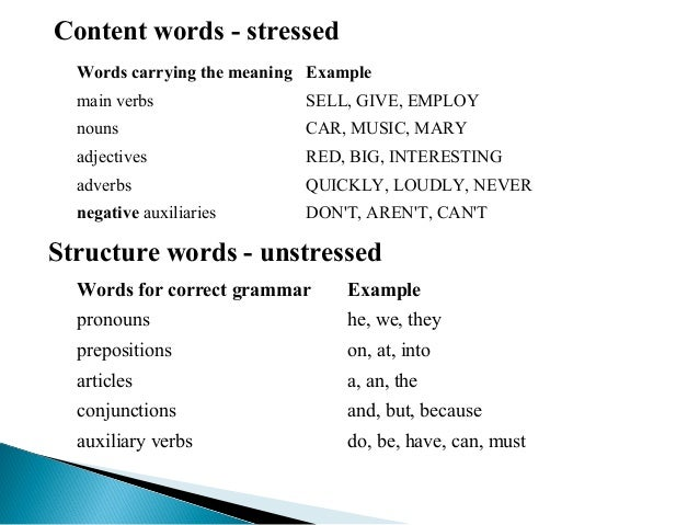 Sentence Stress And Intonation And Dating Esl For One And All