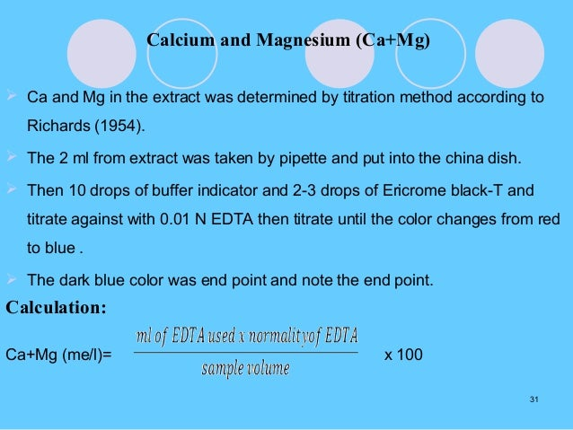 calcium and magnesium relationship