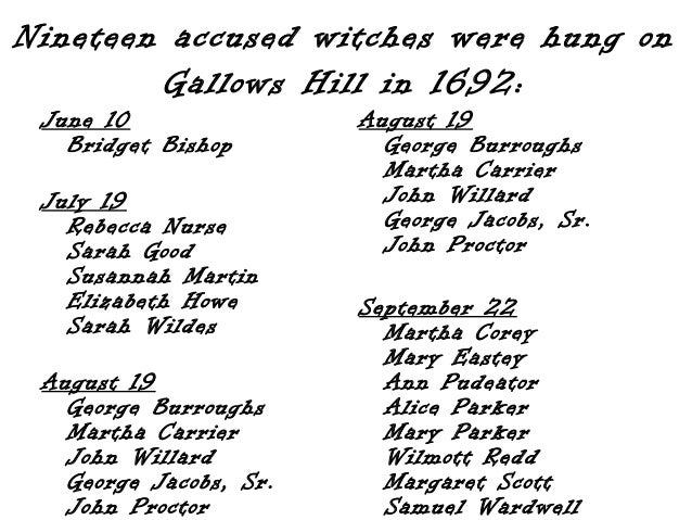 How Many people actually died in the salem witch trials