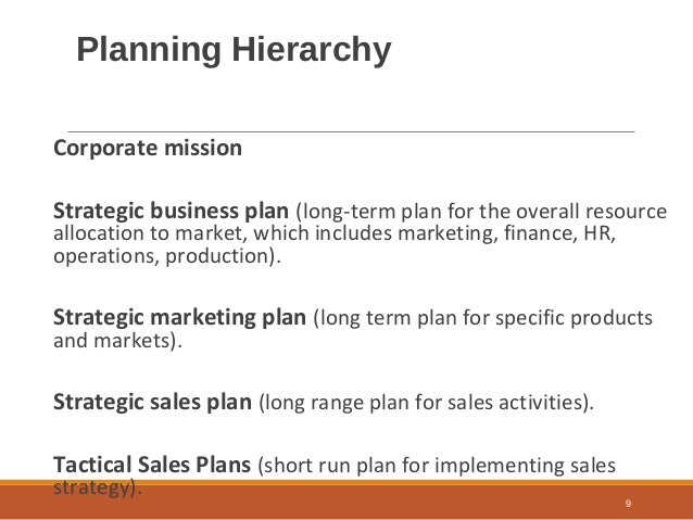 Sales/Marketing Strategy for the Startups