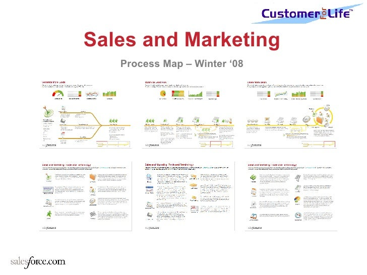 Sales And Marketing Process Maps 1107 on sales automation, sales strategy map, sales flowchart, goal setting map, sales strategy graphic, sales stages diagram, sales territory management, internet map, sales order map,
