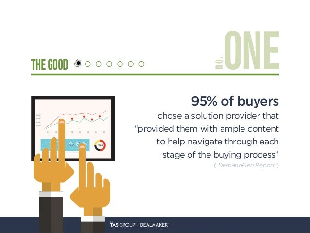 Sales And Marketing Alignment: The Good, The Bad, and The Ugly Slide 3