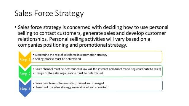 Sales digital and direct marketing strategies presentation