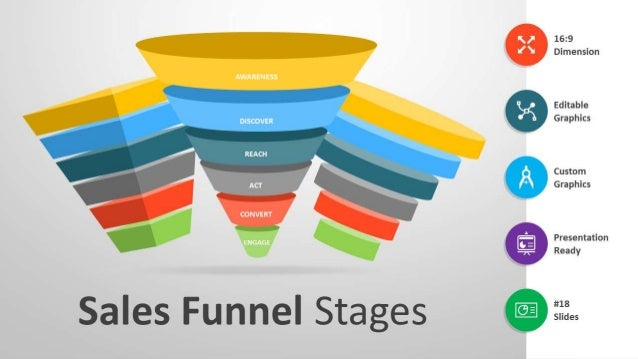 Sales Funnel Stages Powerpoint Template