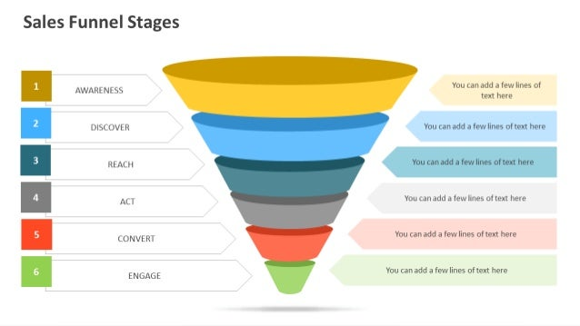sales funnel stages powerpoint template, Modern powerpoint
