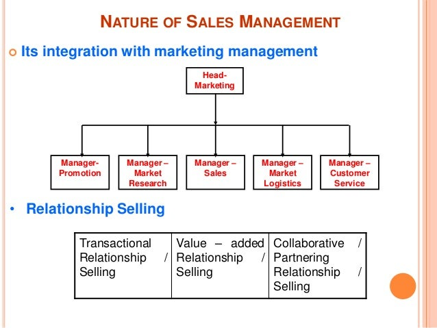 exploring the relationship between market orientation and sales marketing collaboration