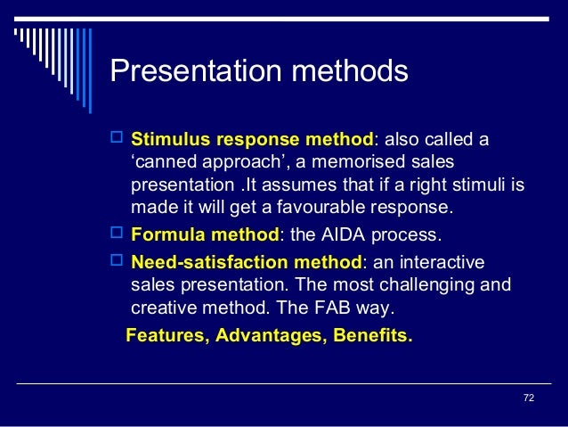 Method used for presentation