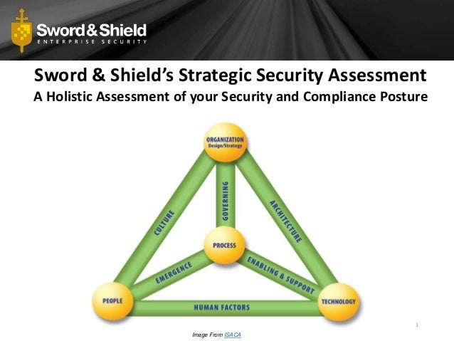 Sword & Shield's Strategic Security Assessment A Holistic Assessment of your Security and Compliance Posture 1 Image From ...