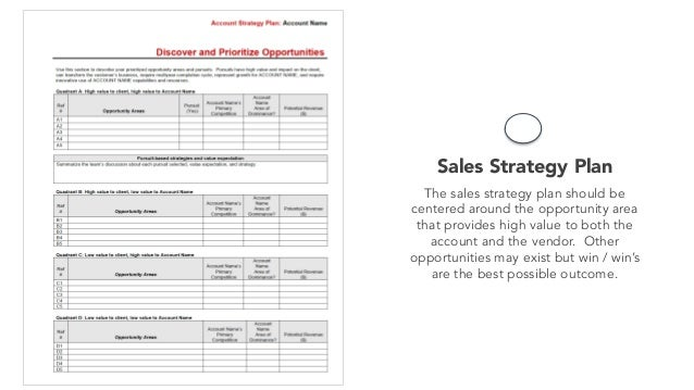 Sales Planning Sales Strategy Template – Template for Sales Plan