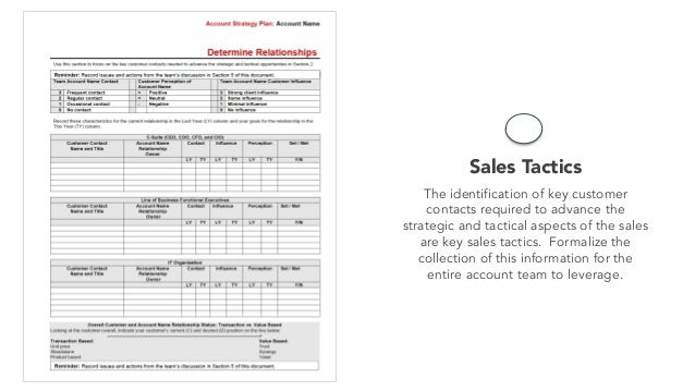 Sales Planning Sales Strategy Template – Sales Strategy Template