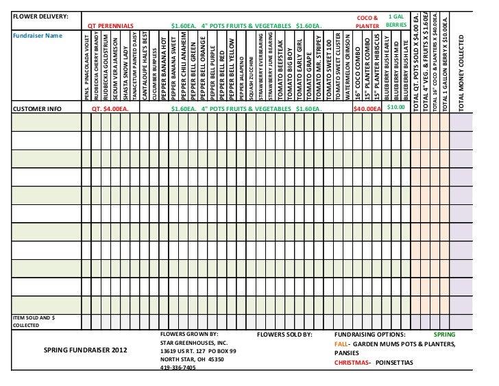 free sample fundraiser tracking spreadsheet template fundraiser