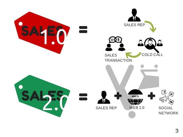 Sales 2.0 Slide 3