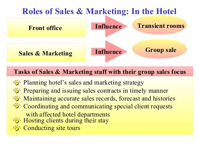 Sales and marketing for Sales marketing tactics