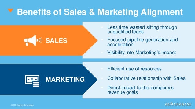 © 2016 Copyright Demandbase • Less time wasted sifting through unqualified leads • Focused pipeline generation and acceler...