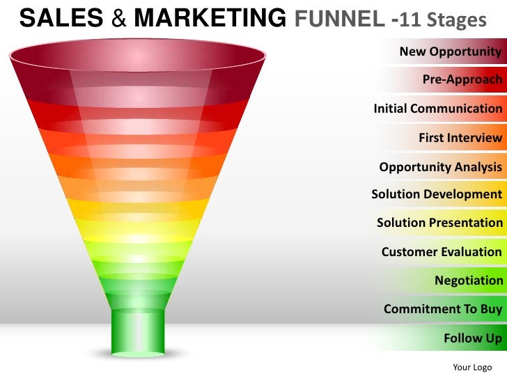 Sales and marketing funnel 11 stages powerpoint presentation templates – Sales Presentation Template