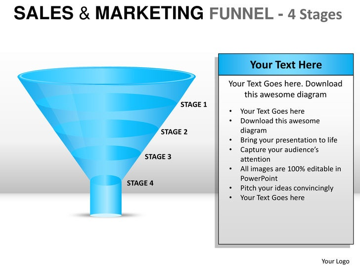 SALES & MARKETING FUNNEL - 4 Stages                                           Your Text Here                              ...