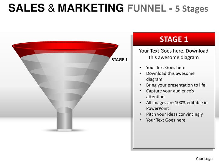 sales and marketing funnel 5 stages powerpoint presentation templates