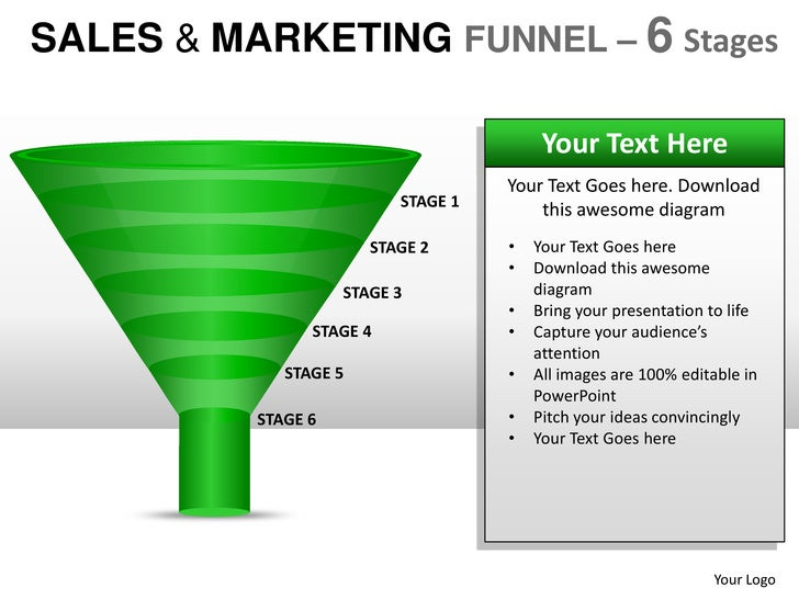 SALES & MARKETING FUNNEL – 6 Stages                                         Your Text Here                                ...