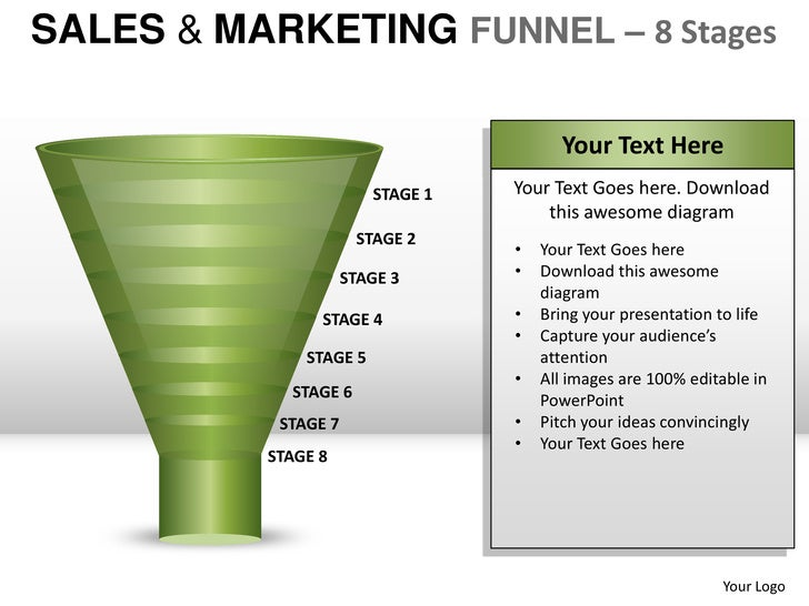 SALES & MARKETING FUNNEL – 8 Stages                                         Your Text Here                         STAGE 1...
