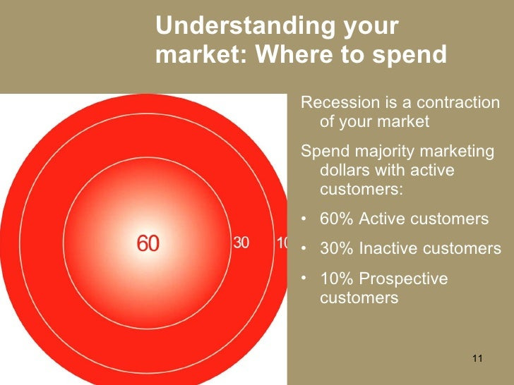 Understanding your market: Where to spend <ul><li>Recession is a contraction of your market  </li></ul><ul><li>Spend major...