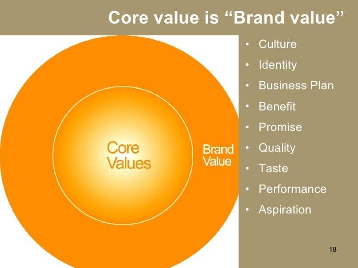<ul><li>Culture </li></ul><ul><li>Identity </li></ul><ul><li>Business Plan </li></ul><ul><li>Benefit </li></ul><ul><li>Pro...