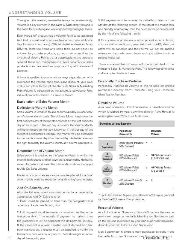 Sales and marketing plan herbalife