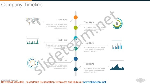 WWW.COMPANY.COM 14 Company Timeline This slide is 100% editable. Adapt it to your needs and capture your audience's attent...