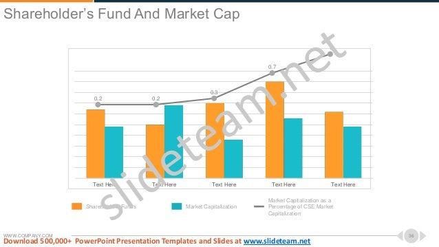 WWW.COMPANY.COM 36 Shareholder's Fund And Market Cap Market Capitalization Market Capitalization as a Percentage of CSE Ma...