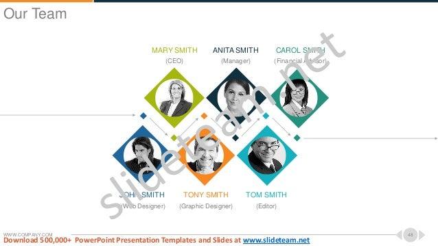 WWW.COMPANY.COM 48 MARY SMITH (CEO) ANITA SMITH (Manager) CAROL SMITH (Financial Advisor) TONY SMITH (Graphic Designer) TO...
