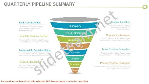 sales business review agenda powerpoint presentation slides