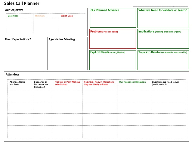 Fieldstation.co  Account Plan Templates