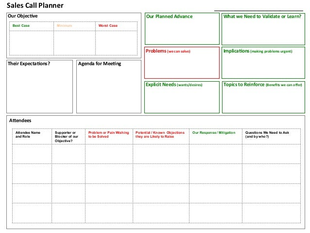 Sales call planner tool for Sales call cycle template
