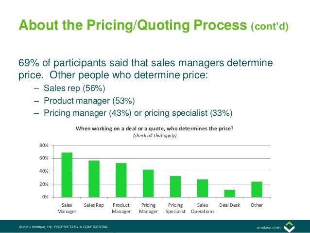 Sales Comp Pricing Quoting Survey Results