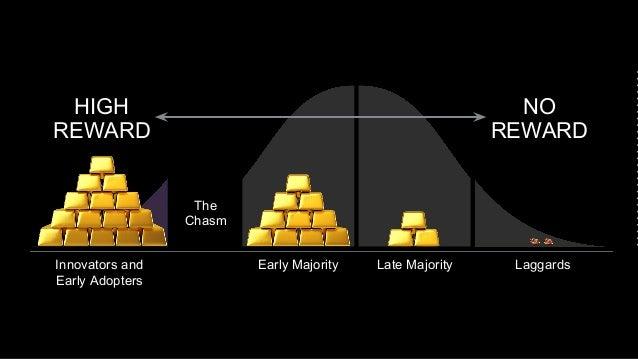 The Chasm Early Majority Late Majority LaggardsInnovators and Early Adopters '94-'95 '96-'98 '99-'00 '00+ $182 BILLION $43...