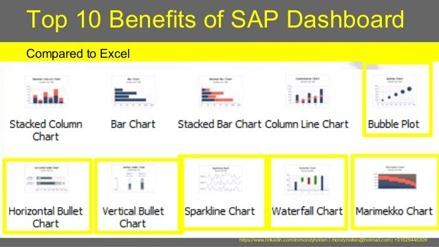 Sales Dashboards Excel Xcelsius Sap - Sales dashboard excel
