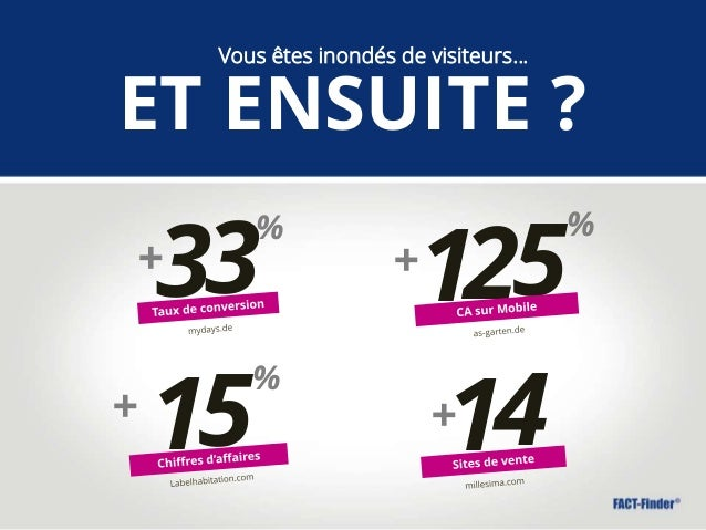 ET ENSUITE ? Vous êtes inondés de visiteurs… 33+ + +14 % + 125 % 15 %