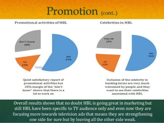 hbl marketing strategy