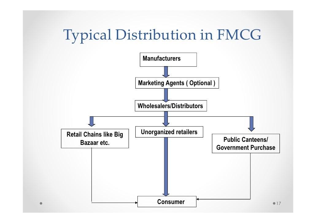 distribution business plan
