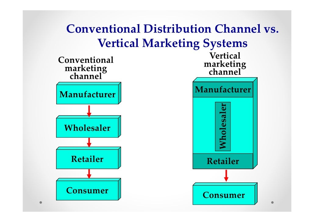 how might a distribution channel evolve from a conventional distribution channel to a vertical marke Overview • business channel management - is the process of designing a set of marketing and distribution arrangements that fulfill the requirements and preferences of targeted market segments and customers, creating value through direct sales force and logistics systems, and constructing offerings for channel members that build marketplace.