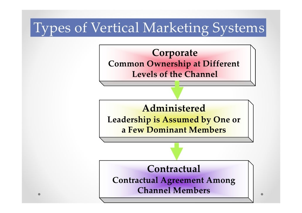 vertical marketing system Vertical uk essays vertical marketing system encyclopedia business terms vertical 3 types of systems product2market vertical and horizontal marketing.