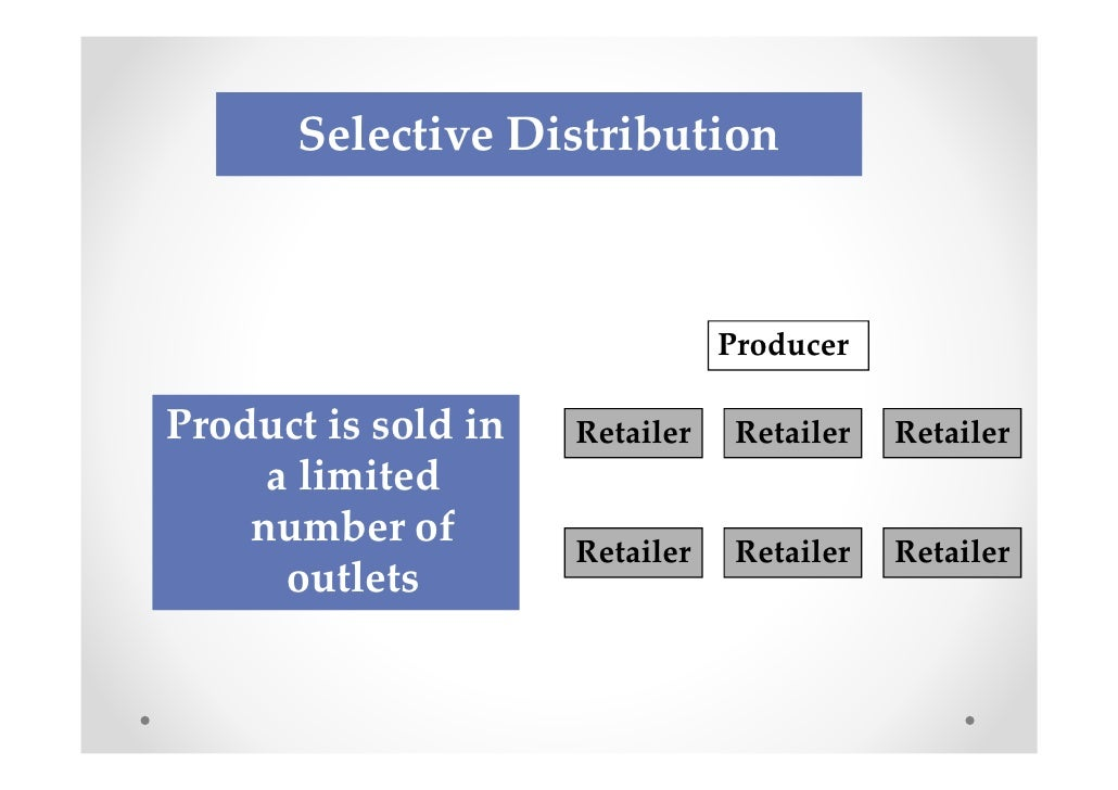 Intensive Distribution: Definition, Strategy & Examples