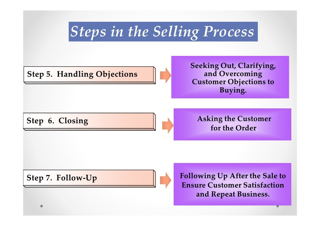 The 8 Step Personal Selling Process