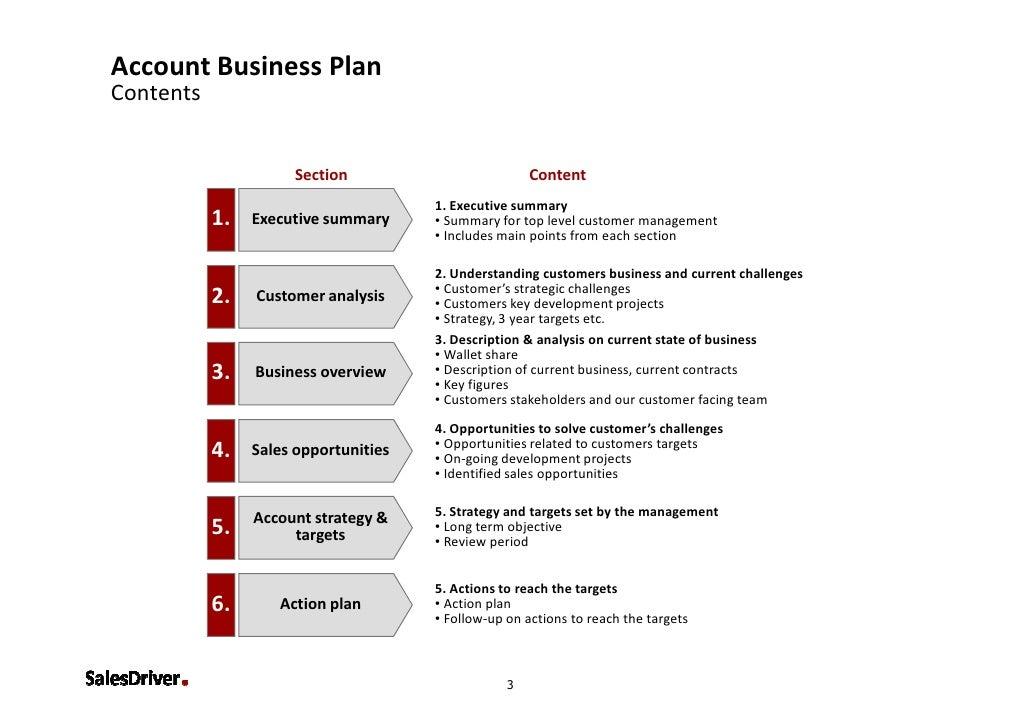 https://image.slidesharecdn.com/salesdriveraccountbusinessplan-100622141926-phpapp02/95/salesdriver-account-business-plan-3-728.jpg?cb\u003d1352875930
